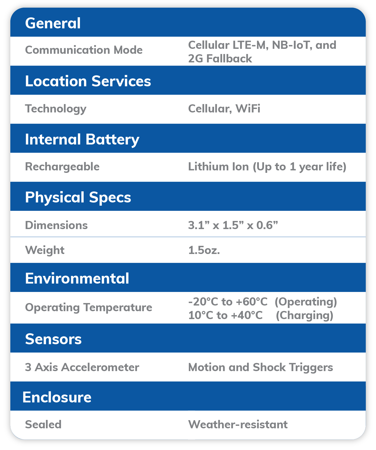 AT4 Technical Specs