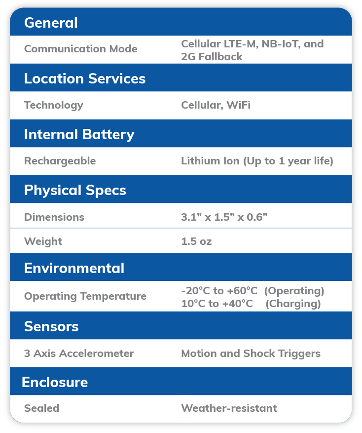 AT4 Technical Specifications