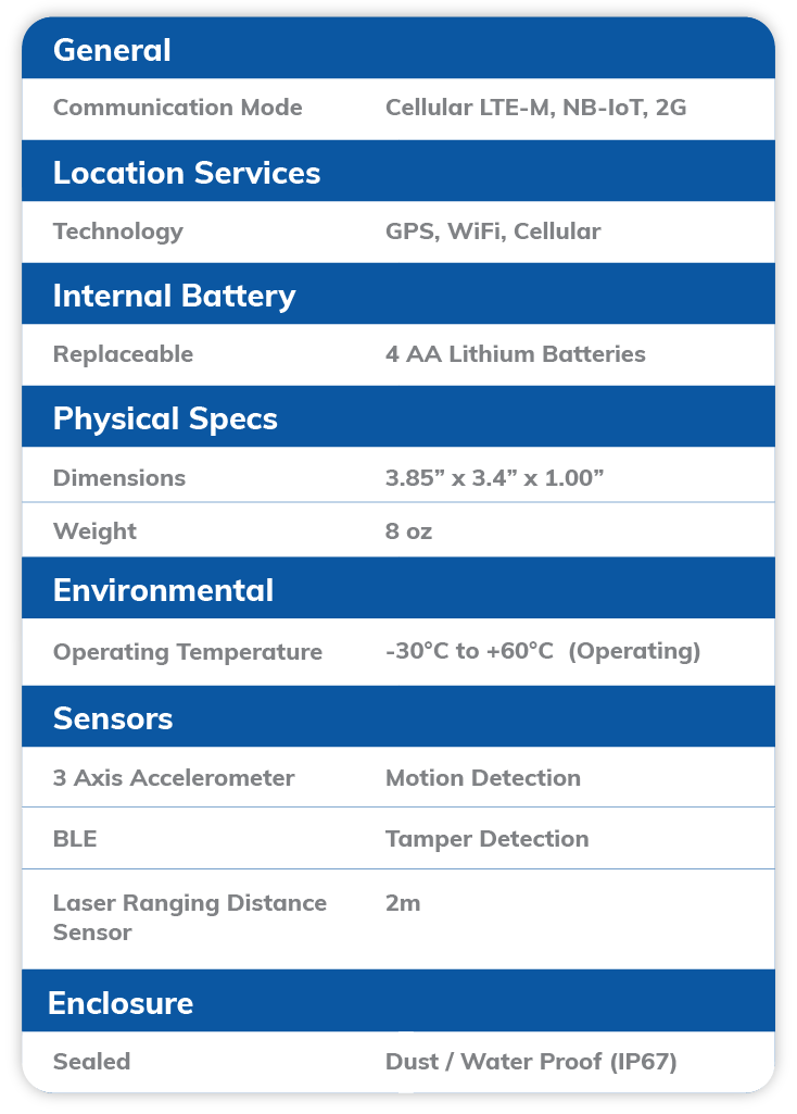 NL-AT5 Technical Specifications